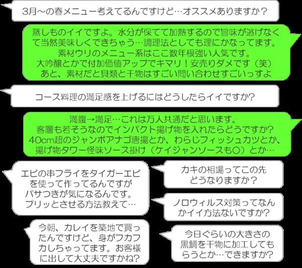 プロ・スパー鈴木裕己ID