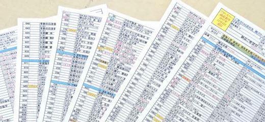 プロ・スパー 鮮魚 最新商品リスト